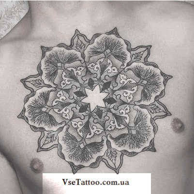 значение tattoo мандала